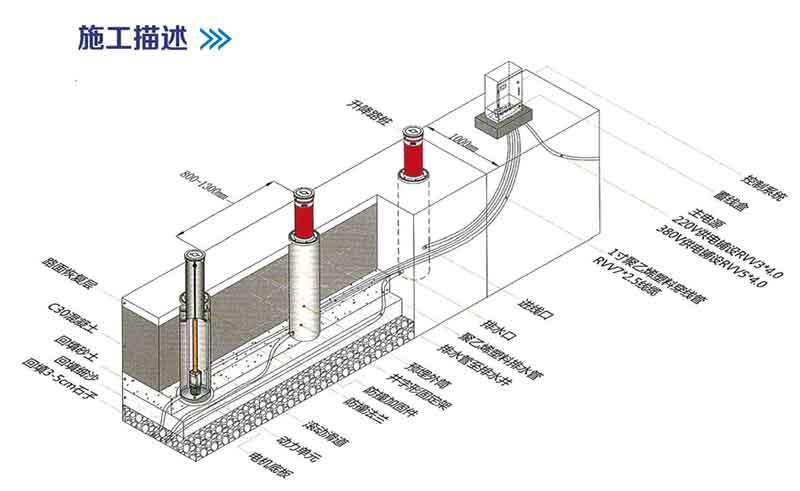 升降柱安装施工图